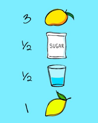 Mango Sorbet Recipe